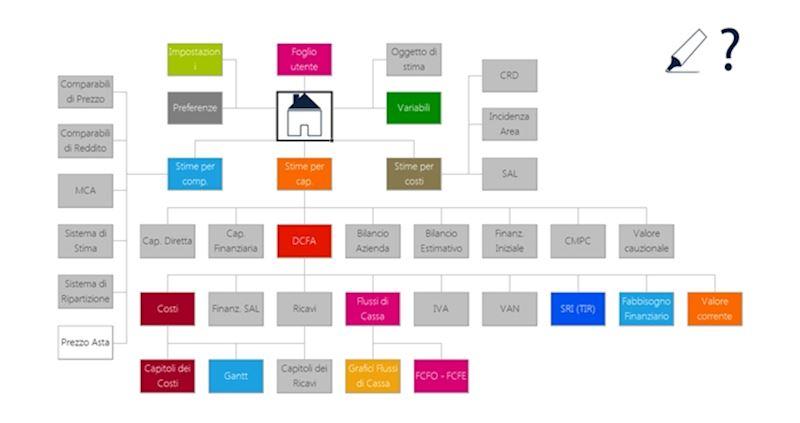 Sezioni del procedimento evidenziate su mappa