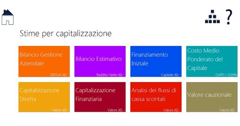 Stime per capitalizzazione