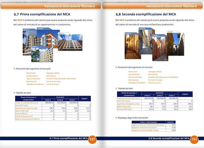 Valutazioni Immobiliari secondo gli Standard